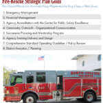 Strategic Goals Listed with Pic of Fire Engine